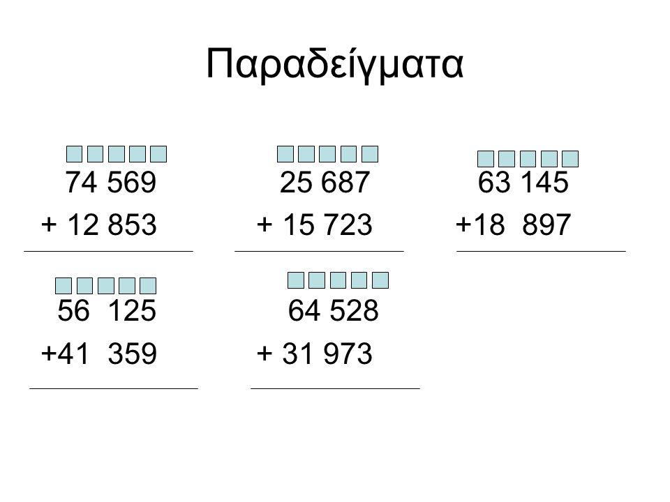 Παραδείγματα 74 569 25 687 63 145 + 12 853 + 15 723 +18 897 56 125 64 528 +41 359 + 31 973