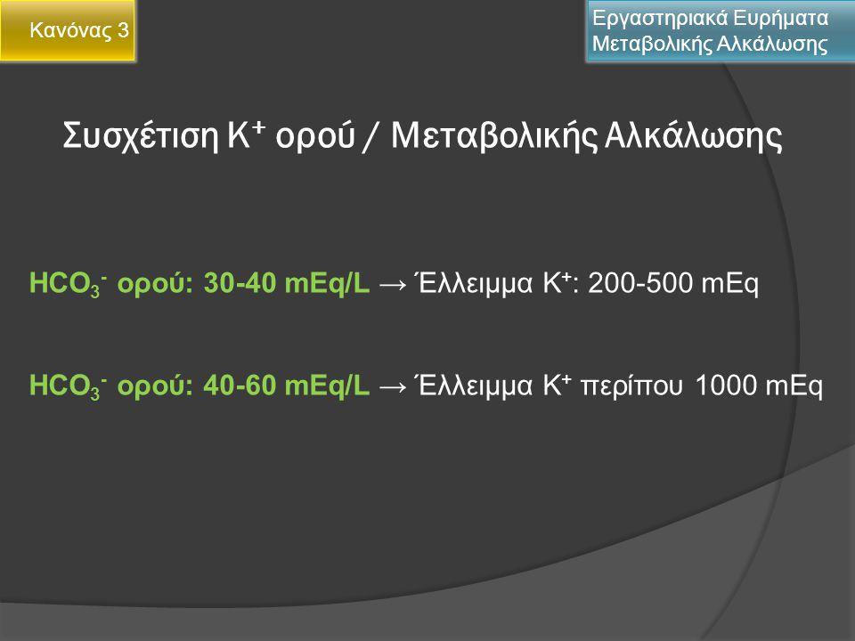 Συσχέτιση Κ + ορού / Μεταβολικής Αλκάλωσης Εργαστηριακά Ευρήματα Μεταβολικής Αλκάλωσης Κανόνας 3 HCO 3 - ορού: 30-40 mEq/L → Έλλειμμα Κ + : 200-500 mE
