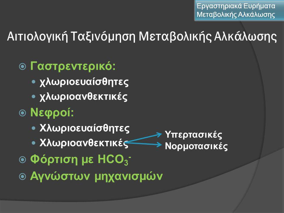 Αιτιολογική Ταξινόμηση Μεταβολικής Αλκάλωσης  Γαστρεντερικό: χλωριοευαίσθητες χλωριοανθεκτικές  Νεφροί: Χλωριοευαίσθητες Χλωριοανθεκτικές  Φόρτιση
