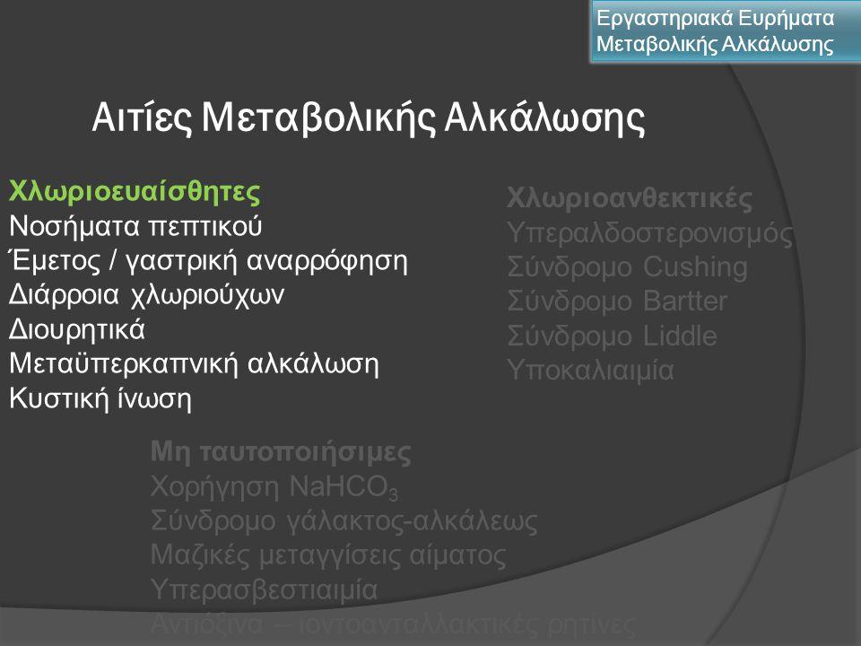 Αιτίες Μεταβολικής Αλκάλωσης Εργαστηριακά Ευρήματα Μεταβολικής Αλκάλωσης Χλωριοευαίσθητες Νοσήματα πεπτικού Έμετος / γαστρική αναρρόφηση Διάρροια χλωρ
