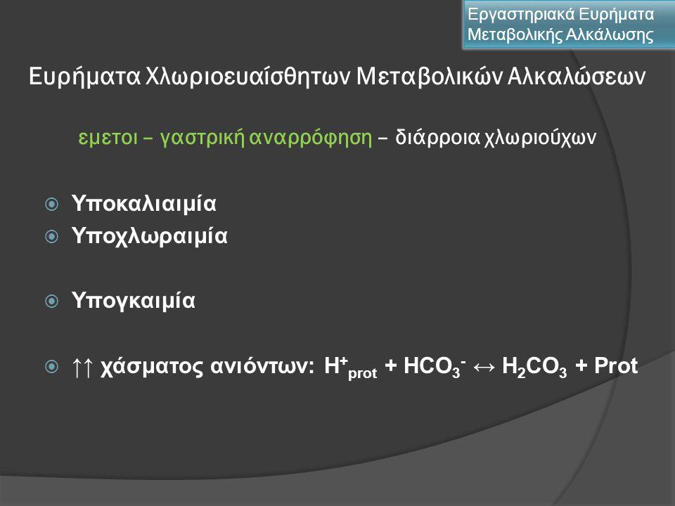  Υποκαλιαιμία  Υποχλωραιμία  Υπογκαιμία  ↑↑ χάσματος ανιόντων: Η + prot + HCO 3 - ↔ H 2 CO 3 + Prot Εργαστηριακά Ευρήματα Μεταβολικής Αλκάλωσης Ευ