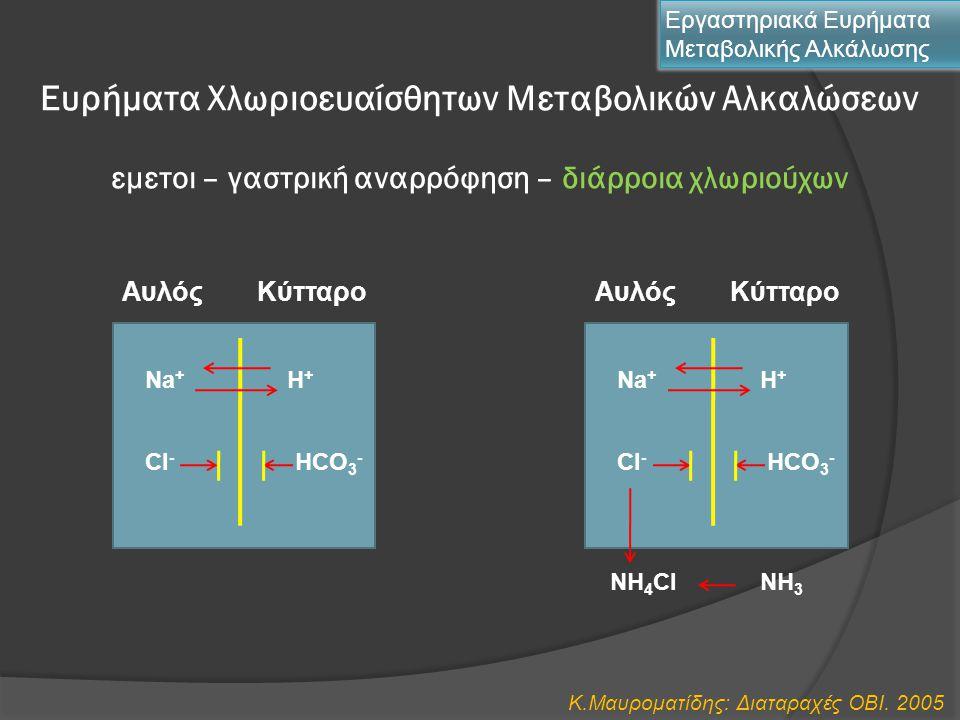 Εργαστηριακά Ευρήματα Μεταβολικής Αλκάλωσης ΑυλόςΚύτταρο Na + Cl - H+H+ HCO 3 - ΑυλόςΚύτταρο Na + Cl - H+H+ HCO 3 - NH 3 NH 4 Cl Κ.Μαυροματίδης: Διατα