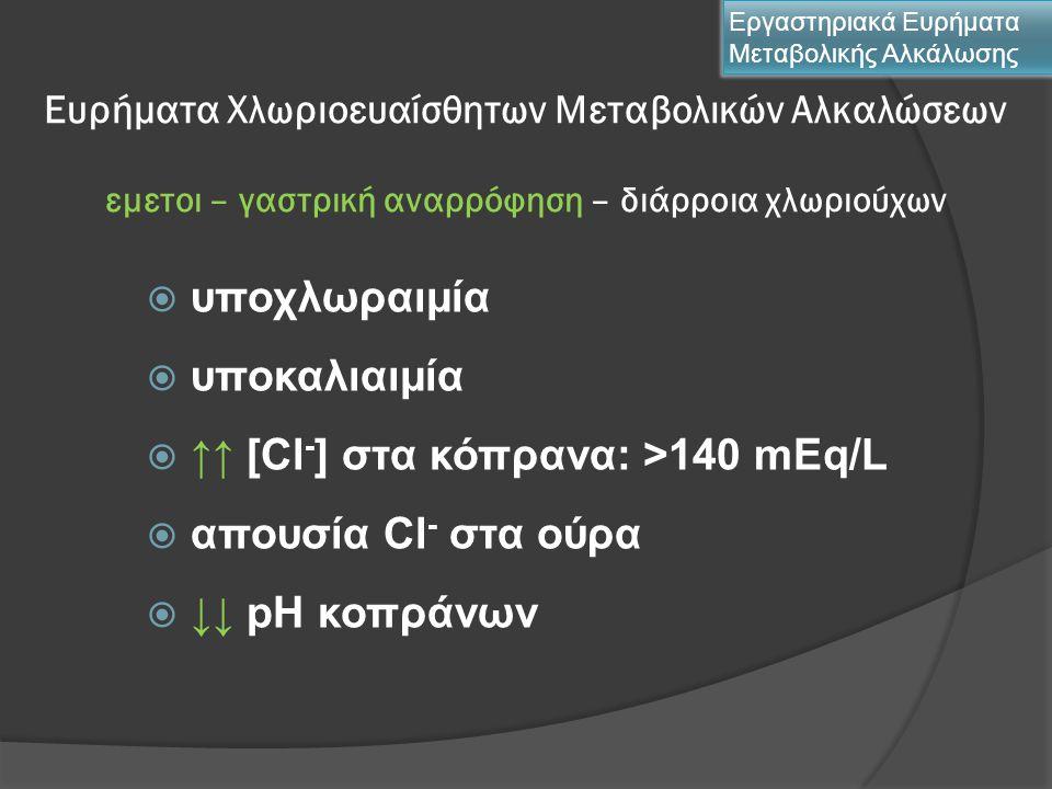 υποχλωραιμία  υποκαλιαιμία  ↑↑ [Cl - ] στα κόπρανα: >140 mEq/L  απουσία Cl - στα ούρα  ↓↓ pΗ κοπράνων Εργαστηριακά Ευρήματα Μεταβολικής Αλκάλωση