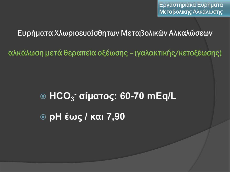 Ευρήματα Χλωριοευαίσθητων Μεταβολικών Αλκαλώσεων αλκάλωση μετά θεραπεία οξέωσης –(γαλακτικής/κετοξέωσης)  HCO 3 - αίματος: 60-70 mEq/L  pH έως / και