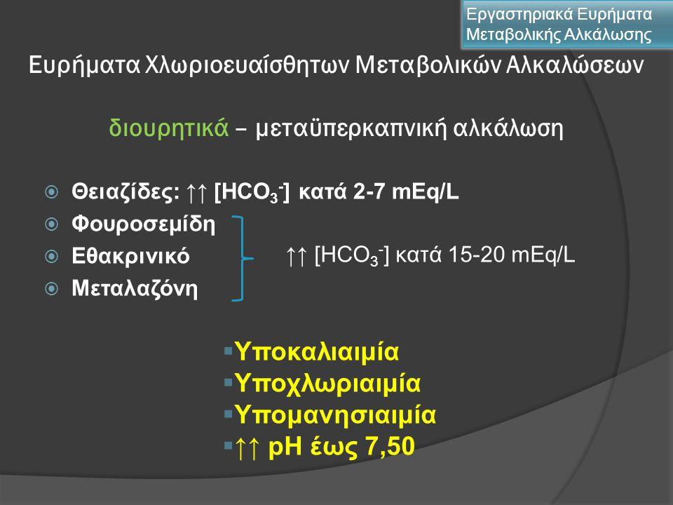 Ευρήματα Χλωριοευαίσθητων Μεταβολικών Αλκαλώσεων διουρητικά – μεταϋπερκαπνική αλκάλωση  Θειαζίδες: ↑↑ [HCO 3 - ] κατά 2-7 mEq/L  Φουροσεμίδη  Εθακρ