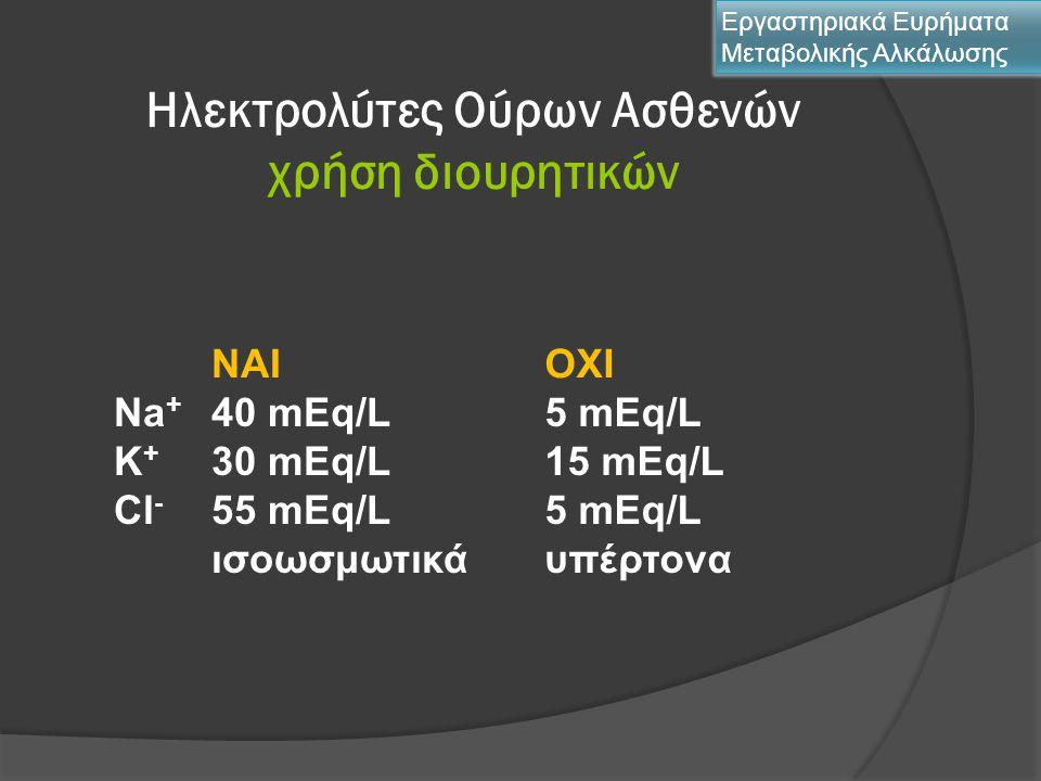 Ηλεκτρολύτες Ούρων Ασθενών χρήση διουρητικών Εργαστηριακά Ευρήματα Μεταβολικής Αλκάλωσης ΝΑΙΟΧΙ Νa + Κ + Cl - 40 mEq/L 30 mEq/L 55 mEq/L ισοωσμωτικά 5