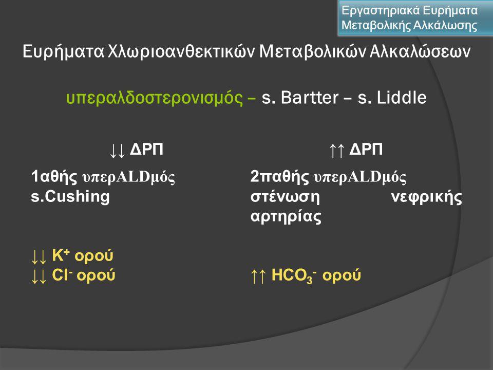 Ευρήματα Χλωριοανθεκτικών Μεταβολικών Αλκαλώσεων υπεραλδοστερονισμός – s. Bartter – s. Liddle Εργαστηριακά Ευρήματα Μεταβολικής Αλκάλωσης ↓↓ ΔΡΠ↑↑ ΔΡΠ