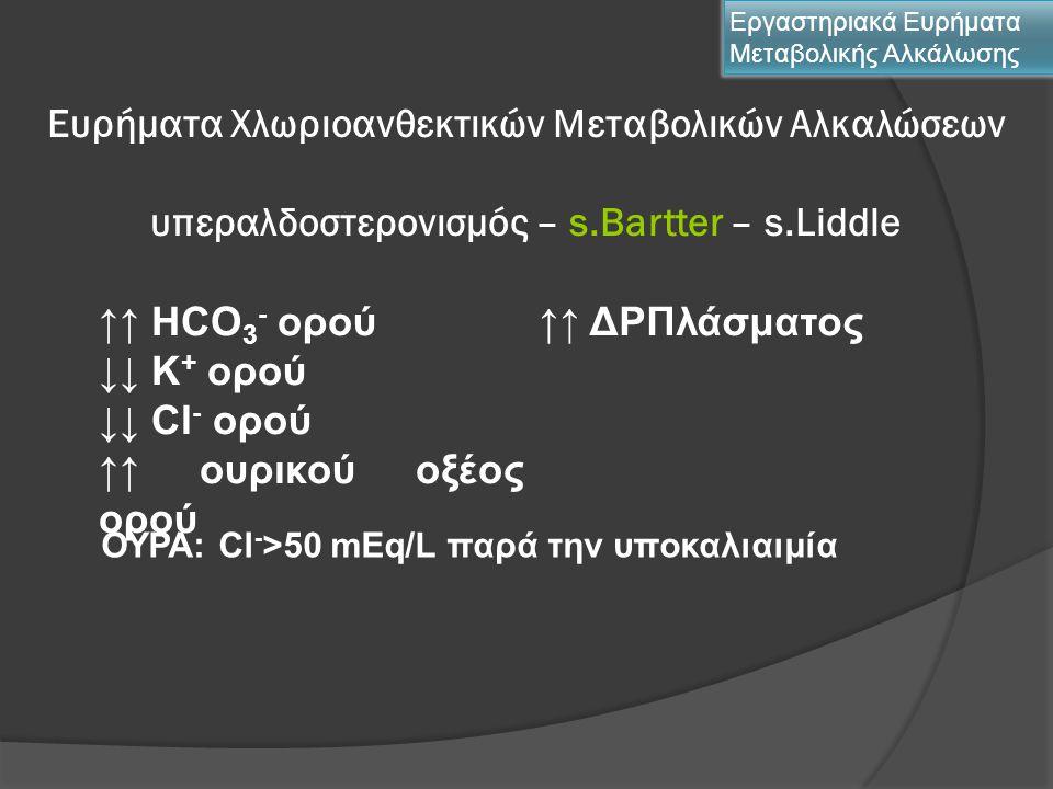Ευρήματα Χλωριοανθεκτικών Μεταβολικών Αλκαλώσεων υπεραλδοστερονισμός – s.Bartter – s.Liddle Εργαστηριακά Ευρήματα Μεταβολικής Αλκάλωσης ↑↑ HCO 3 - ορο