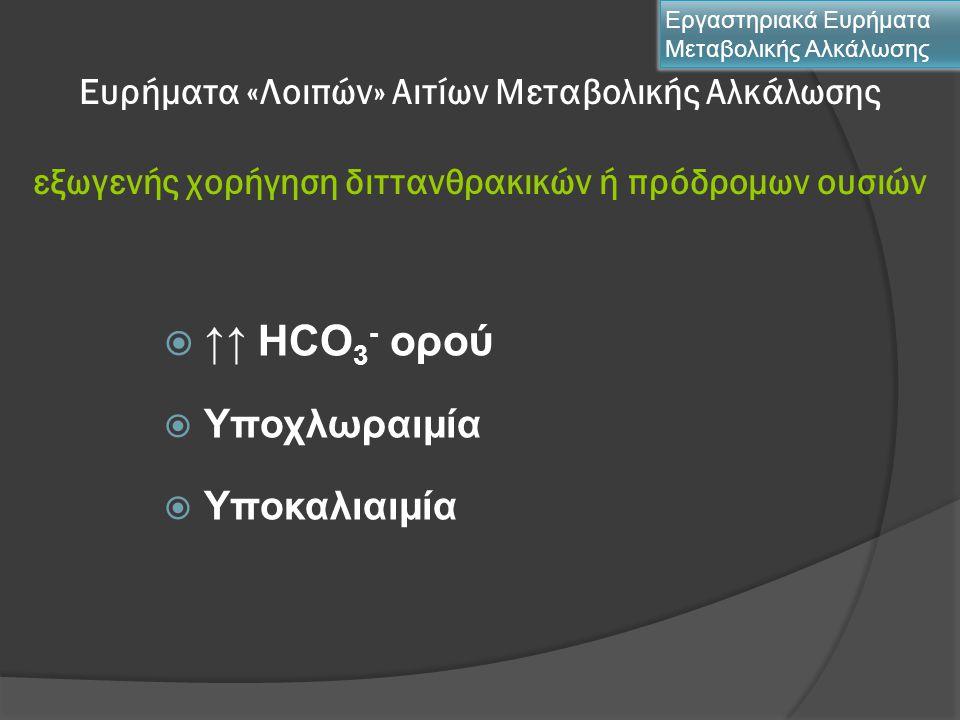 Ευρήματα «Λοιπών» Αιτίων Μεταβολικής Αλκάλωσης εξωγενής χορήγηση διττανθρακικών ή πρόδρομων ουσιών  ↑↑ HCO 3 - ορού  Υποχλωραιμία  Υποκαλιαιμία Εργ