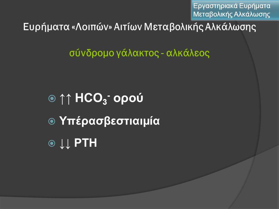 Ευρήματα «Λοιπών» Αιτίων Μεταβολικής Αλκάλωσης σύνδρομο γάλακτος - αλκάλεoς  ↑↑ HCO 3 - ορού  Υπέρασβεστιαιμία  ↓↓ PTH Εργαστηριακά Ευρήματα Μεταβο