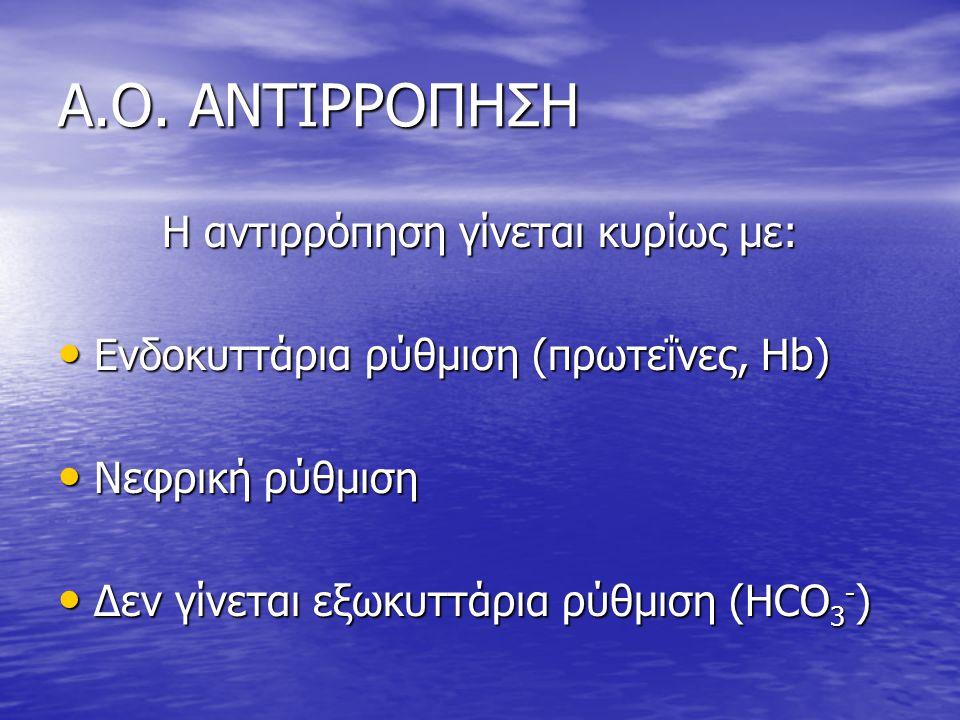 Α.Ο. ΑΝΤΙΡΡΟΠΗΣΗ Η αντιρρόπηση γίνεται κυρίως με: Ενδοκυττάρια ρύθμιση (πρωτεΐνες, Hb) Ενδοκυττάρια ρύθμιση (πρωτεΐνες, Hb) Νεφρική ρύθμιση Νεφρική ρύ
