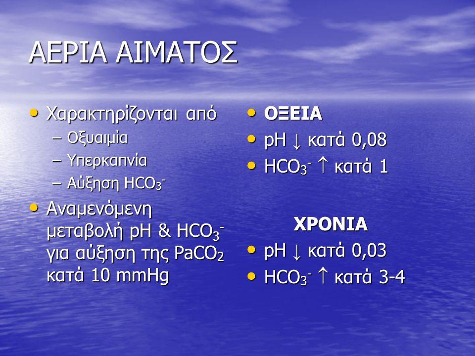 ΑΕΡΙΑ ΑΙΜΑΤΟΣ Χαρακτηρίζονται από Χαρακτηρίζονται από –Οξυαιμία –Υπερκαπνία –Αύξηση HCO 3 - Αναμενόμενη μεταβολή pH & HCO 3 - για αύξηση της PaCO 2 κα