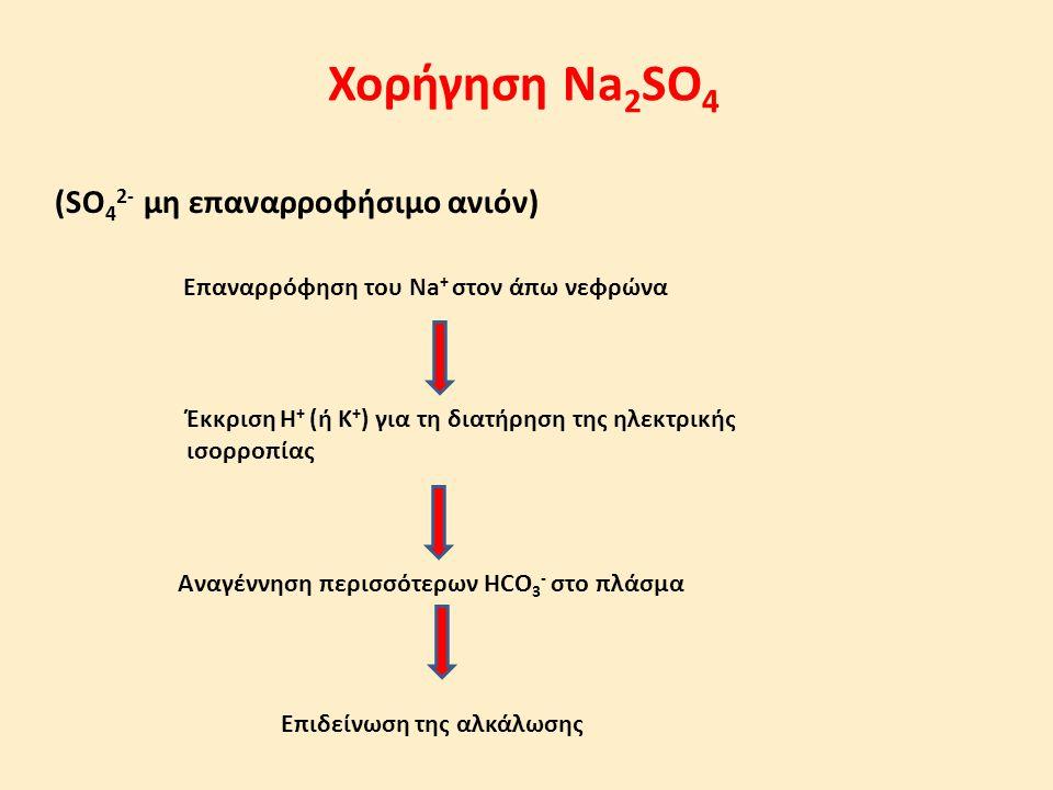 Χορήγηση Νa 2 SO 4 (SO 4 2- μη επαναρροφήσιμο ανιόν) Επαναρρόφηση του Na + στον άπω νεφρώνα Έκκριση Η + (ή Κ + ) για τη διατήρηση της ηλεκτρικής ισορρ
