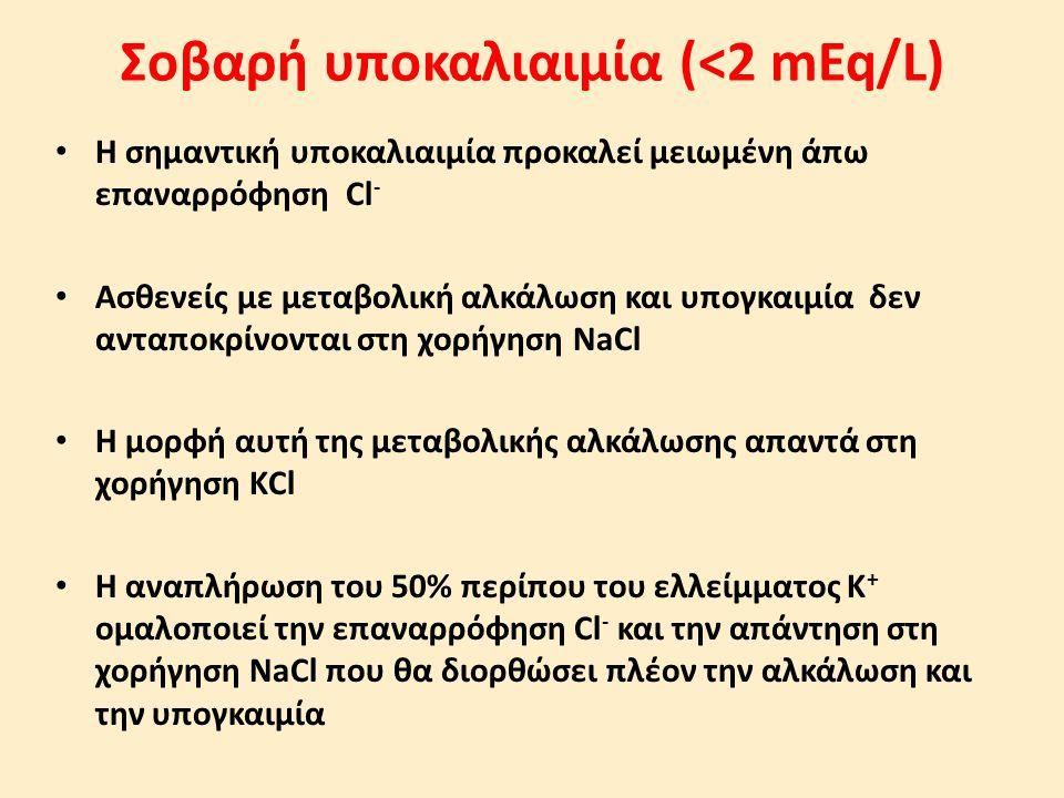 Σοβαρή υποκαλιαιμία (<2 mEq/L) Η σημαντική υποκαλιαιμία προκαλεί μειωμένη άπω επαναρρόφηση Cl - Ασθενείς με μεταβολική αλκάλωση και υπογκαιμία δεν αντ