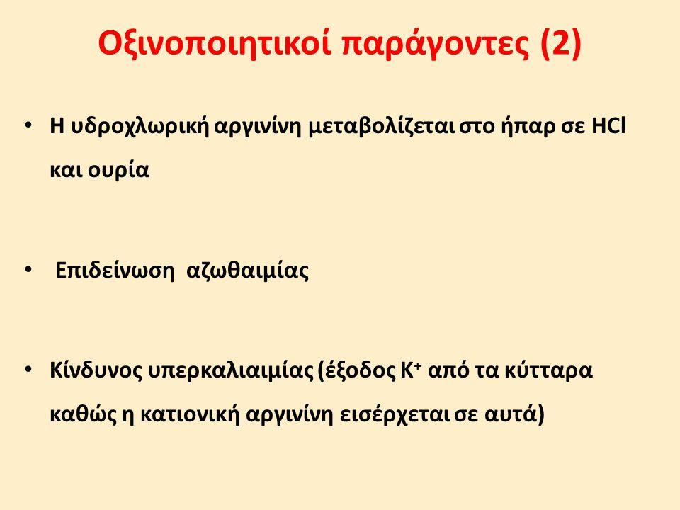 Οξινοποιητικοί παράγοντες (2) Η υδροχλωρική αργινίνη μεταβολίζεται στο ήπαρ σε HCl και ουρία Επιδείνωση αζωθαιμίας Κίνδυνος υπερκαλιαιμίας (έξοδος Κ +