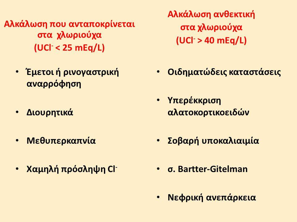 Αλκάλωση που ανταποκρίνεται στα χλωριούχα (UCl - < 25 mEq/L) Έμετοι ή ρινογαστρική αναρρόφηση Διουρητικά Μεθυπερκαπνία Χαμηλή πρόσληψη Cl - Αλκάλωση α