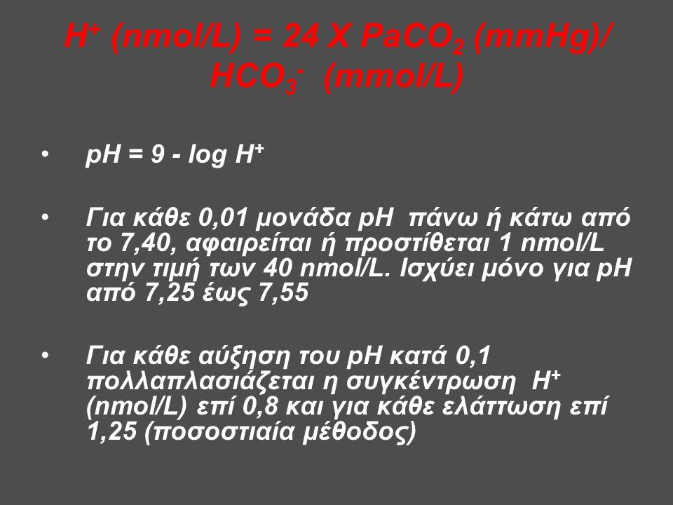 Η + (nmol/L) = 24 X PaCO 2 (mmHg)/ HCO 3 - (mmol/L) pH = 9 - log Η + Για κάθε 0,01 μονάδα pH πάνω ή κάτω από το 7,40, αφαιρείται ή προστίθεται 1 nmol/L στην τιμή των 40 nmol/L.
