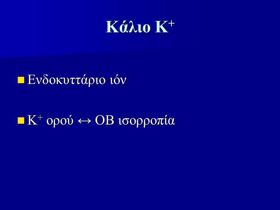 Κάλιο Κ + Ενδοκυττάριο ιόν Ενδοκυττάριο ιόν Κ + ορού ↔ ΟΒ ισορροπία Κ + ορού ↔ ΟΒ ισορροπία