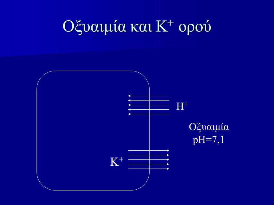 Οξυαιμία και Κ + ορού Οξυαιμία pH=7,1 H+H+ K+K+