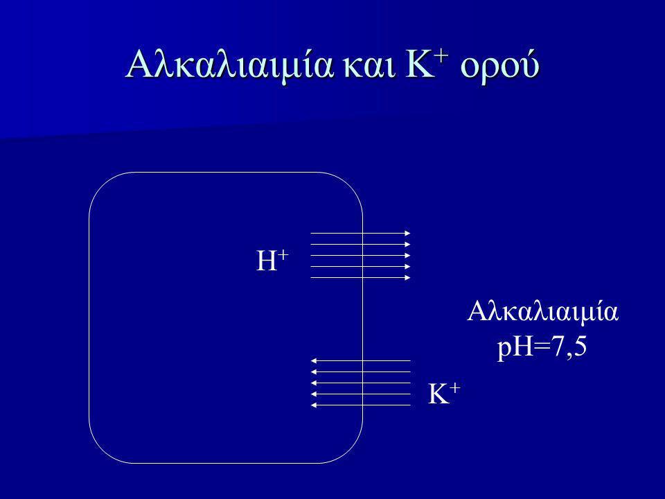 Αλκαλιαιμία και Κ + ορού Αλκαλιαιμία pH=7,5 H+H+ K+K+