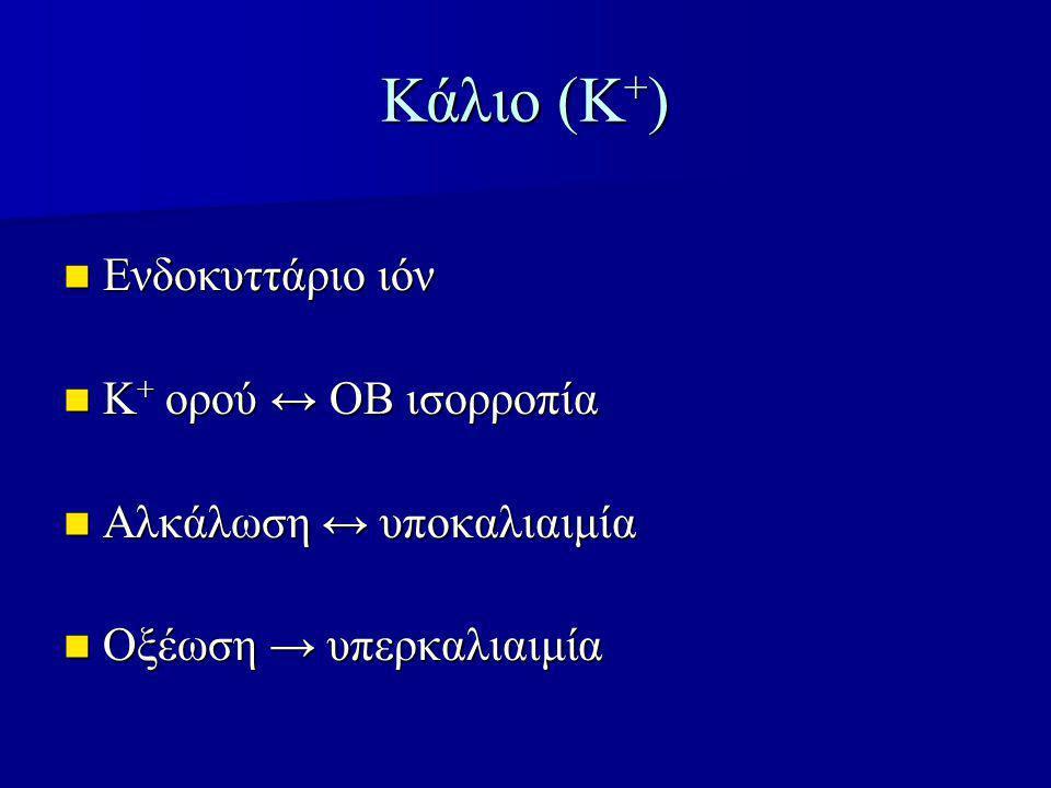 Κάλιο (Κ + ) Ενδοκυττάριο ιόν Ενδοκυττάριο ιόν Κ + ορού ↔ ΟΒ ισορροπία Κ + ορού ↔ ΟΒ ισορροπία Αλκάλωση ↔ υποκαλιαιμία Αλκάλωση ↔ υποκαλιαιμία Οξέωση → υπερκαλιαιμία Οξέωση → υπερκαλιαιμία