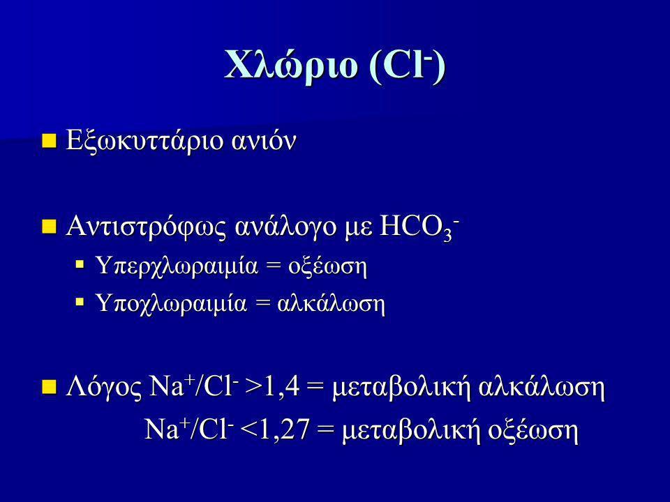 Χλώριο (Cl - ) Εξωκυττάριο ανιόν Εξωκυττάριο ανιόν Αντιστρόφως ανάλογο με HCO 3 - Αντιστρόφως ανάλογο με HCO 3 -  Υπερχλωραιμία = οξέωση  Υποχλωραιμία = αλκάλωση Λόγος Νa + /Cl - >1,4 = μεταβολική αλκάλωση Λόγος Νa + /Cl - >1,4 = μεταβολική αλκάλωση Νa + /Cl - <1,27 = μεταβολική οξέωση Νa + /Cl - <1,27 = μεταβολική οξέωση