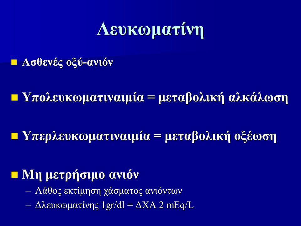 Λευκωματίνη Ασθενές οξύ-ανιόν Ασθενές οξύ-ανιόν Υπολευκωματιναιμία = μεταβολική αλκάλωση Υπολευκωματιναιμία = μεταβολική αλκάλωση Υπερλευκωματιναιμία = μεταβολική οξέωση Υπερλευκωματιναιμία = μεταβολική οξέωση Μη μετρήσιμο ανιόν Μη μετρήσιμο ανιόν –Λάθος εκτίμηση χάσματος ανιόντων –Δλευκωματίνης 1gr/dl = ΔΧΑ 2 mEq/L