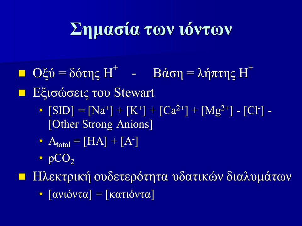 Σημασία των ιόντων Οξύ = δότης Η + - Βάση = λήπτης Η + Οξύ = δότης Η + - Βάση = λήπτης Η + Εξισώσεις του Stewart Εξισώσεις του Stewart [SID] = [Na + ] + [K + ] + [Ca 2+ ] + [Mg 2+ ] - [Cl - ] - [Other Strong Anions][SID] = [Na + ] + [K + ] + [Ca 2+ ] + [Mg 2+ ] - [Cl - ] - [Other Strong Anions] Α total = [ΗΑ] + [Α - ]Α total = [ΗΑ] + [Α - ] pCO 2pCO 2 Ηλεκτρική ουδετερότητα υδατικών διαλυμάτων Ηλεκτρική ουδετερότητα υδατικών διαλυμάτων [ανιόντα] = [κατιόντα][ανιόντα] = [κατιόντα]