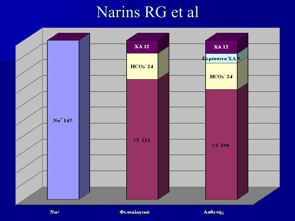 Narins RG et al