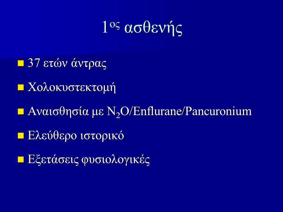 1 ος ασθενής 37 ετών άντρας 37 ετών άντρας Χολοκυστεκτομή Χολοκυστεκτομή Αναισθησία με N 2 O/Enflurane/Pancuronium Αναισθησία με N 2 O/Enflurane/Pancu