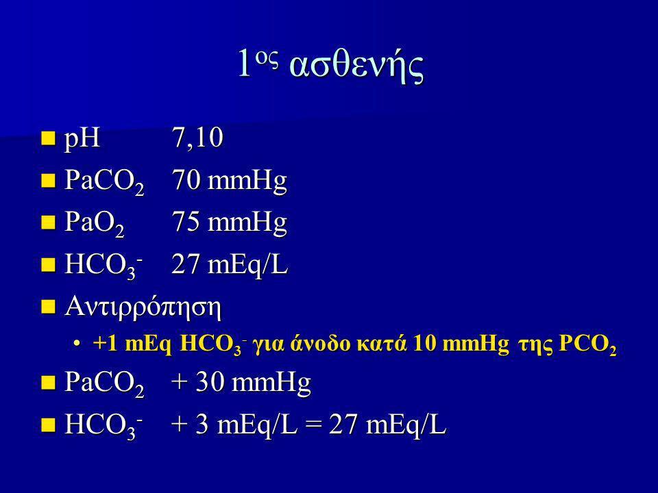1 ος ασθενής pH7,10 pH7,10 PaCO 2 70 mmHg PaCO 2 70 mmHg PaO 2 75 mmHg PaO 2 75 mmHg HCO 3 - 27 mEq/L HCO 3 - 27 mEq/L Αντιρρόπηση Αντιρρόπηση +1 mEq HCO 3 - για άνοδο κατά 10 mmHg της PCO 2+1 mEq HCO 3 - για άνοδο κατά 10 mmHg της PCO 2 PaCO 2 + 30 mmHg PaCO 2 + 30 mmHg HCO 3 - + 3 mEq/L = 27 mEq/L HCO 3 - + 3 mEq/L = 27 mEq/L