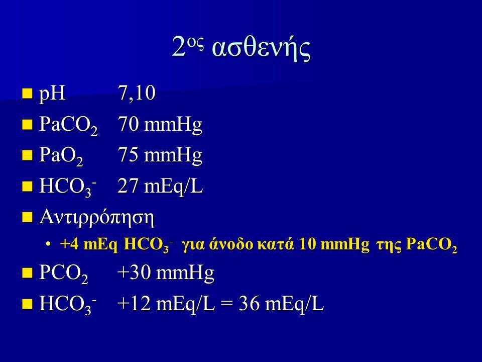 2 ος ασθενής pH7,10 pH7,10 PaCO 2 70 mmHg PaCO 2 70 mmHg PaO 2 75 mmHg PaO 2 75 mmHg HCO 3 - 27 mEq/L HCO 3 - 27 mEq/L Αντιρρόπηση Αντιρρόπηση +4 mEq HCO 3 - για άνοδο κατά 10 mmHg της PaCO 2+4 mEq HCO 3 - για άνοδο κατά 10 mmHg της PaCO 2 PCO 2 +30 mmHg PCO 2 +30 mmHg HCO 3 - +12 mEq/L = 36 mEq/L HCO 3 - +12 mEq/L = 36 mEq/L
