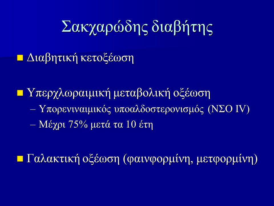 Σακχαρώδης διαβήτης Διαβητική κετοξέωση Διαβητική κετοξέωση Υπερχλωραιμική μεταβολική οξέωση Υπερχλωραιμική μεταβολική οξέωση –Υπορενιναιμικός υποαλδοστερονισμός (ΝΣΟ ΙV) –Μέχρι 75% μετά τα 10 έτη Γαλακτική οξέωση (φαινφορμίνη, μετφορμίνη) Γαλακτική οξέωση (φαινφορμίνη, μετφορμίνη)