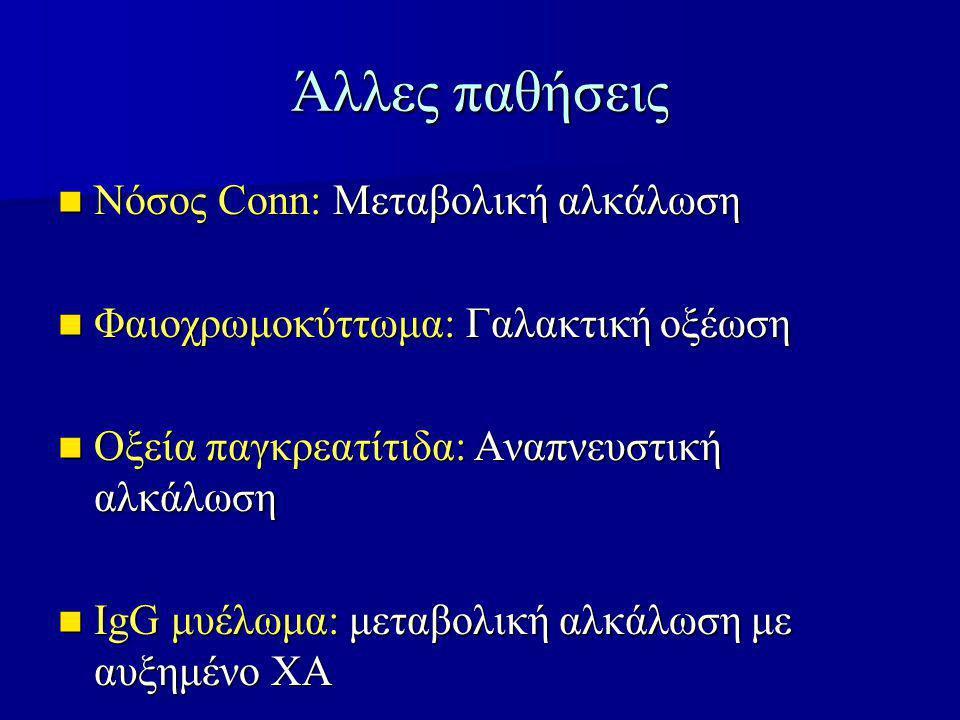 Άλλες παθήσεις Νόσος Conn: Μεταβολική αλκάλωση Νόσος Conn: Μεταβολική αλκάλωση Φαιοχρωμοκύττωμα: Γαλακτική οξέωση Φαιοχρωμοκύττωμα: Γαλακτική οξέωση Οξεία παγκρεατίτιδα: Αναπνευστική αλκάλωση Οξεία παγκρεατίτιδα: Αναπνευστική αλκάλωση IgG μυέλωμα: μεταβολική αλκάλωση με αυξημένο ΧΑ IgG μυέλωμα: μεταβολική αλκάλωση με αυξημένο ΧΑ