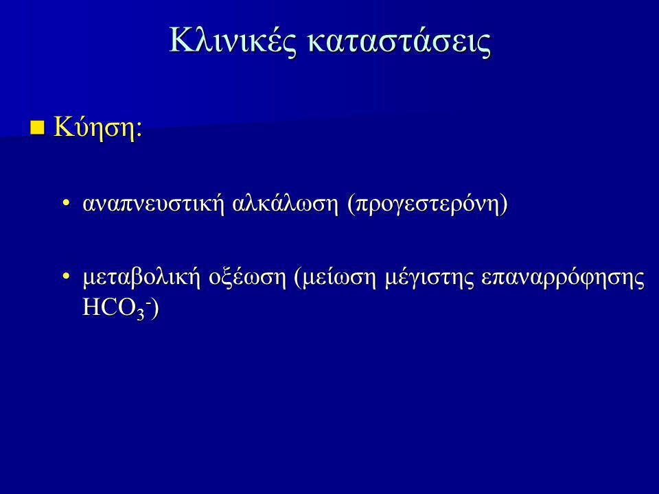 Κλινικές καταστάσεις Κύηση: Κύηση: αναπνευστική αλκάλωση (προγεστερόνη)αναπνευστική αλκάλωση (προγεστερόνη) μεταβολική οξέωση (μείωση μέγιστης επαναρρόφησης HCO 3 - )μεταβολική οξέωση (μείωση μέγιστης επαναρρόφησης HCO 3 - )