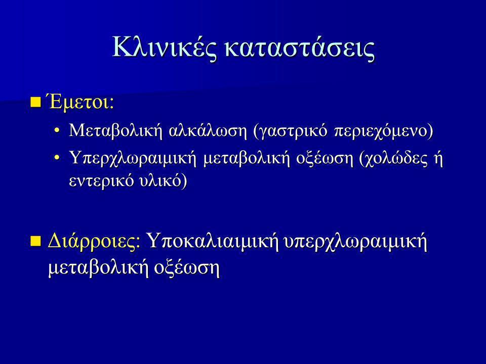 Κλινικές καταστάσεις Έμετοι: Έμετοι: Μεταβολική αλκάλωση (γαστρικό περιεχόμενο)Μεταβολική αλκάλωση (γαστρικό περιεχόμενο) Υπερχλωραιμική μεταβολική οξέωση (χολώδες ή εντερικό υλικό)Υπερχλωραιμική μεταβολική οξέωση (χολώδες ή εντερικό υλικό) Διάρροιες: Υποκαλιαιμική υπερχλωραιμική μεταβολική οξέωση Διάρροιες: Υποκαλιαιμική υπερχλωραιμική μεταβολική οξέωση
