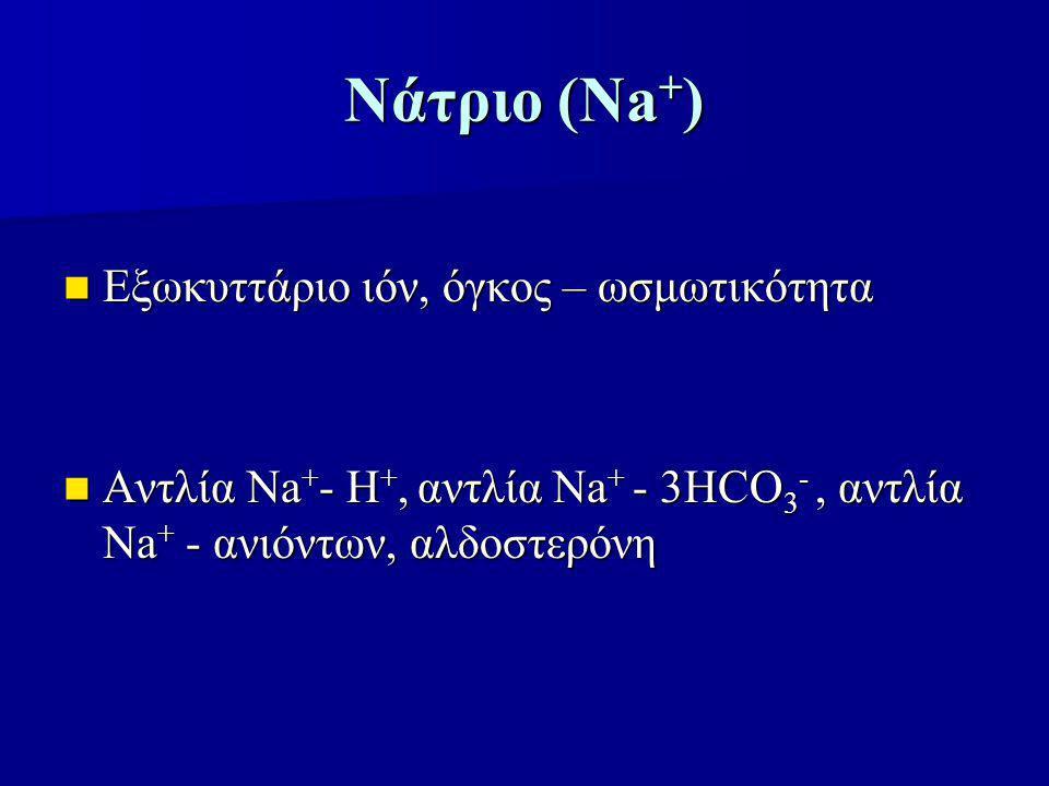 Νάτριο (Νa + ) Εξωκυττάριο ιόν, όγκος – ωσμωτικότητα Εξωκυττάριο ιόν, όγκος – ωσμωτικότητα Αντλία Νa + - Η +, αντλία Νa + - 3ΗCΟ 3 -, αντλία Νa + - ανιόντων, αλδοστερόνη Αντλία Νa + - Η +, αντλία Νa + - 3ΗCΟ 3 -, αντλία Νa + - ανιόντων, αλδοστερόνη
