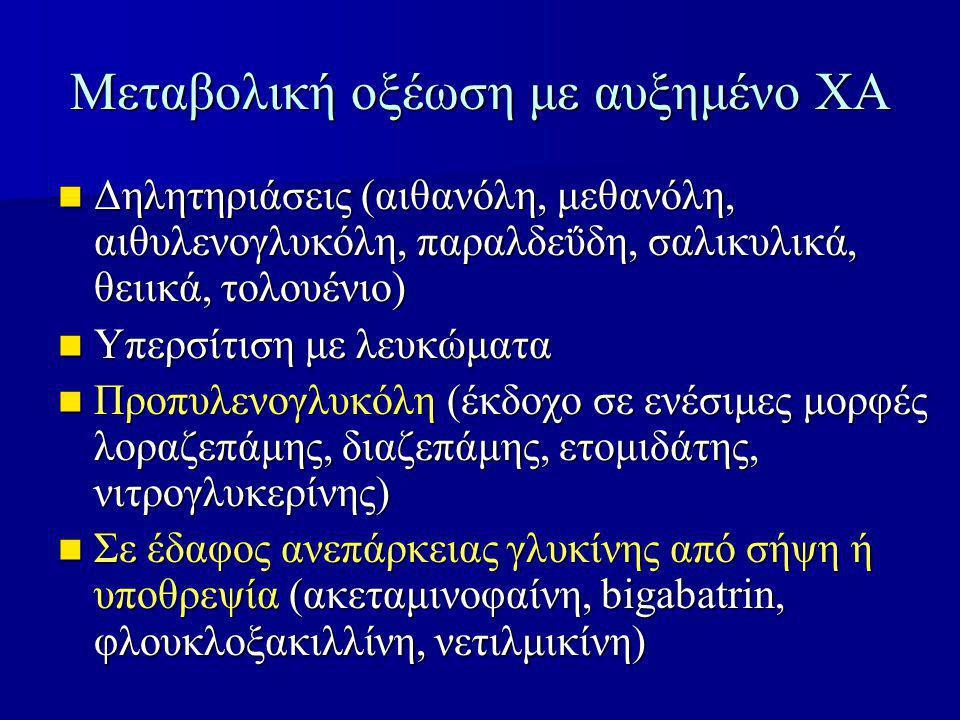 Μεταβολική οξέωση με αυξημένο ΧΑ Δηλητηριάσεις (αιθανόλη, μεθανόλη, αιθυλενογλυκόλη, παραλδεΰδη, σαλικυλικά, θειικά, τολουένιο) Δηλητηριάσεις (αιθανόλη, μεθανόλη, αιθυλενογλυκόλη, παραλδεΰδη, σαλικυλικά, θειικά, τολουένιο) Υπερσίτιση με λευκώματα Υπερσίτιση με λευκώματα Προπυλενογλυκόλη (έκδοχο σε ενέσιμες μορφές λοραζεπάμης, διαζεπάμης, ετομιδάτης, νιτρογλυκερίνης) Προπυλενογλυκόλη (έκδοχο σε ενέσιμες μορφές λοραζεπάμης, διαζεπάμης, ετομιδάτης, νιτρογλυκερίνης) Σε έδαφος ανεπάρκειας γλυκίνης από σήψη ή υποθρεψία (ακεταμινοφαίνη, bigabatrin, φλουκλοξακιλλίνη, νετιλμικίνη) Σε έδαφος ανεπάρκειας γλυκίνης από σήψη ή υποθρεψία (ακεταμινοφαίνη, bigabatrin, φλουκλοξακιλλίνη, νετιλμικίνη)