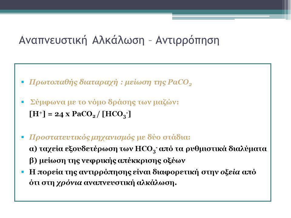 Αναπνευστική Αλκάλωση – Αντιρρόπηση  Πρωτοπαθής διαταραχή : μείωση της ΡaCO 2  Σύμφωνα με το νόμο δράσης των μαζών: [Η + ] = 24 x PaCO 2 / [HCO 3 -