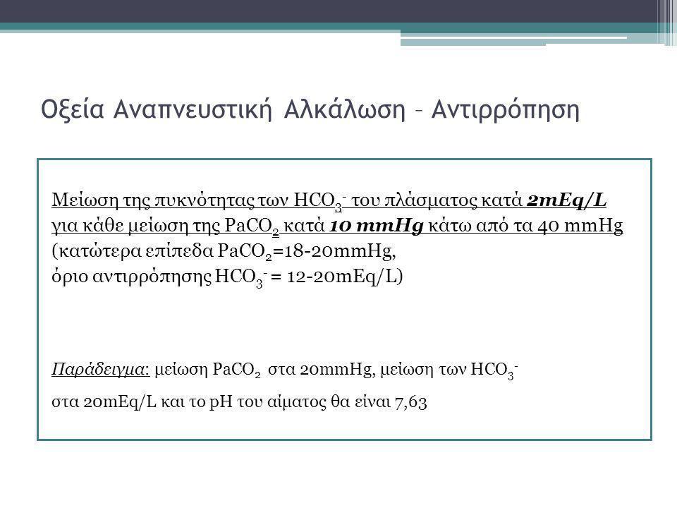 Οξεία Αναπνευστική Αλκάλωση – Αντιρρόπηση Μείωση της πυκνότητας των HCO 3 - του πλάσματος κατά 2mEq/L για κάθε μείωση της PaCO 2 κατά 10 mmHg κάτω από