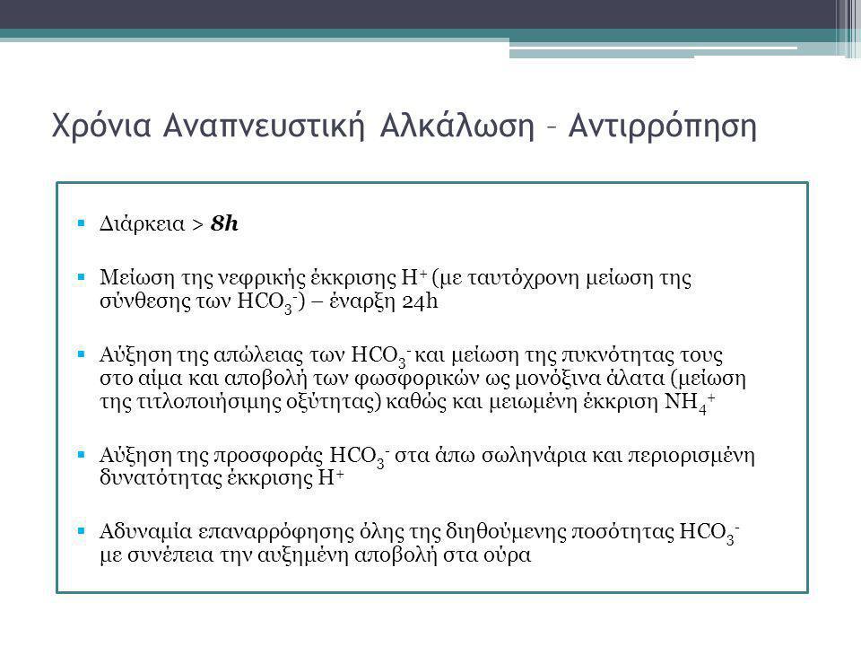 Χρόνια Αναπνευστική Αλκάλωση – Αντιρρόπηση  Διάρκεια > 8h  Mείωση της νεφρικής έκκρισης Η + (με ταυτόχρονη μείωση της σύνθεσης των HCO 3 - ) – έναρξ