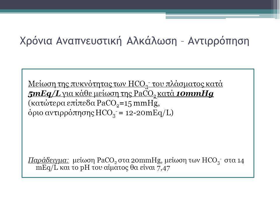 Χρόνια Αναπνευστική Αλκάλωση – Αντιρρόπηση Μείωση της πυκνότητας των HCO 3 - του πλάσματος κατά 5mEq/L για κάθε μείωση της PaCO 2 κατά 10mmHg (κατώτερ