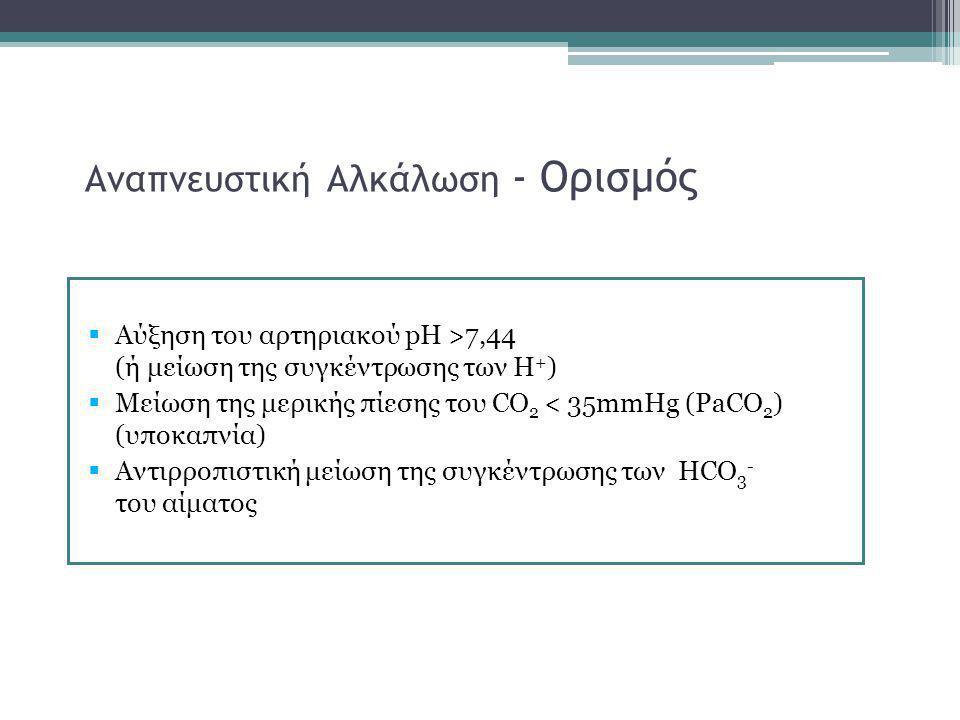 Αναπνευστική Αλκάλωση - Ορισμός  Αύξηση του αρτηριακού pH >7,44 (ή μείωση της συγκέντρωσης των Η + )  Μείωση της μερικής πίεσης του CO 2 < 35mmHg (Ρ