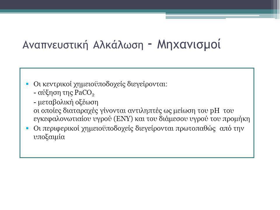 Αναπνευστική Αλκάλωση – Αίτια/Μηχανισμοί Διάφορα αίτια  Σηψαιμία από gram (-) βακτηρίδια: - ιστική υποξία - άμεση διέγερση των κεντρικών χημειoϋποδοχέων από τις βακτηριακές τοξίνες  Ηπατική ανεπάρκεια: συσσώρευση της ΝΗ 3 και άλλων αμινών, διέγερση του ΚΝΣ και αύξηση του κυψελιδικού αερισμού  Ταχεία διόρθωση της μεταβολικής οξέωσης ( το pH του ΕΝΥ εξακολουθεί να παραμένει οξεωτικό): - χορήγηση NaHCO 3 αύξηση HCO 3 - και pH - μείωση του αντιρροπιστικού υπεραερισμού και αύξηση της PaCO 2 μέσω των περιφερικών χημειοϋποδοχέων - ευκολότερη διέλευση των HCO 3 - από τον αιματοεγκεφαλικό φραγμό αλλά όχι του CO 2 - ο εγκέφαλος αντιλαμβάνεται μόνο την υψηλότερη PaCO 2 πτώση του pH του ΕΝΥ παράταση του κυψελιδικού υπεραερισμού