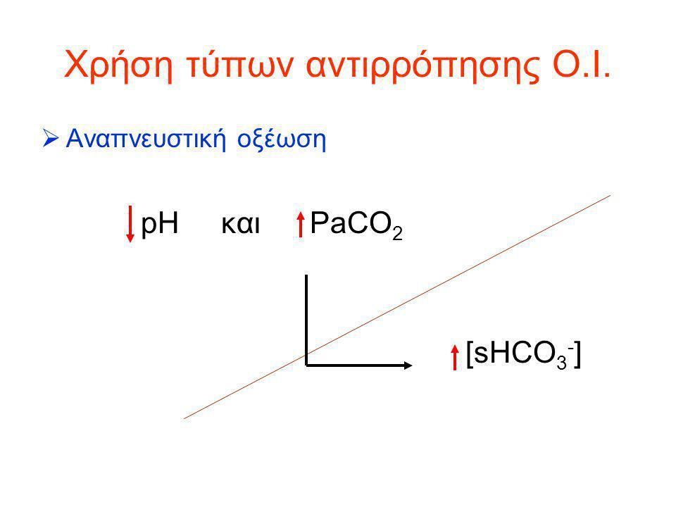 Χρήση τύπων αντιρρόπησης Ο.Ι.  Αναπνευστική οξέωση pH και PaCO 2 [sHCO 3 - ]