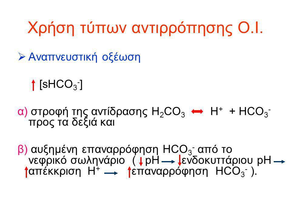Χρήση τύπων αντιρρόπησης Ο.Ι.  Αναπνευστική οξέωση [sHCO 3 - ] α) στροφή της αντίδρασης H 2 CO 3 H + + HCO 3 - προς τα δεξιά και β) αυξημένη επαναρρό