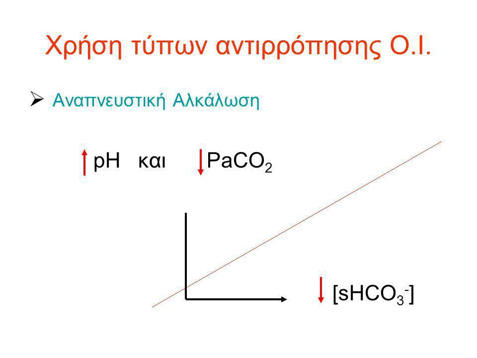 Χρήση τύπων αντιρρόπησης Ο.Ι.  Αναπνευστική Αλκάλωση pH και PaCO 2 [sHCO 3 - ]
