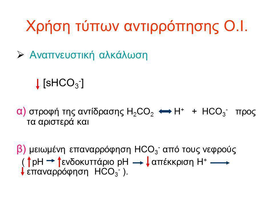 Χρήση τύπων αντιρρόπησης Ο.Ι.  Αναπνευστική αλκάλωση [sHCO 3 - ] α) στροφή της αντίδρασης H 2 CO 2 H + + HCO 3 - προς τα αριστερά και β) μειωμένη επα
