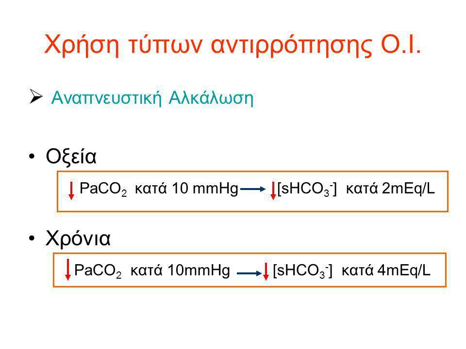 Χρήση τύπων αντιρρόπησης Ο.Ι.  Αναπνευστική Αλκάλωση Οξεία PaCO 2 κατά 10 mmHg [sHCO 3 - ] κατά 2mEq/L Χρόνια PaCO 2 κατά 10mmHg [sHCO 3 - ] κατά 4mE
