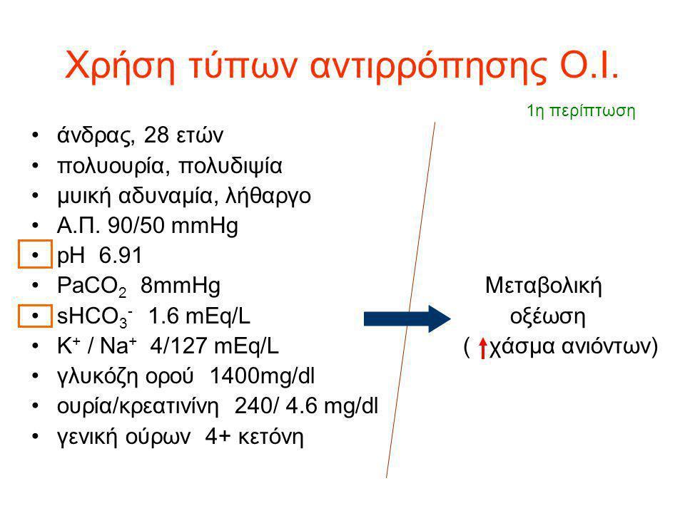 άνδρας, 28 ετών πολυουρία, πολυδιψία μυική αδυναμία, λήθαργο Α.Π. 90/50 mmHg pH 6.91 PaCO 2 8mmHg Μεταβολική sHCO 3 - 1.6 mEq/L οξέωση K + / Na + 4/12